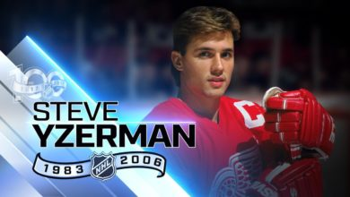 Who is Steve Yzerman? Bio: Car